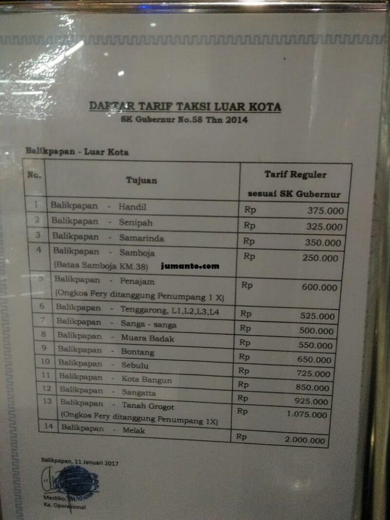 tarif taksi bandara balikpapan terbaru